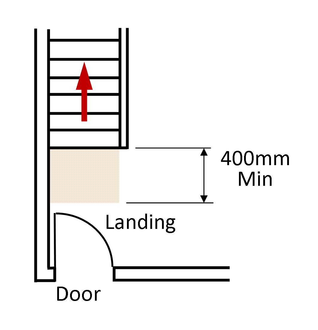 What Is The Building Regulations For Stairs