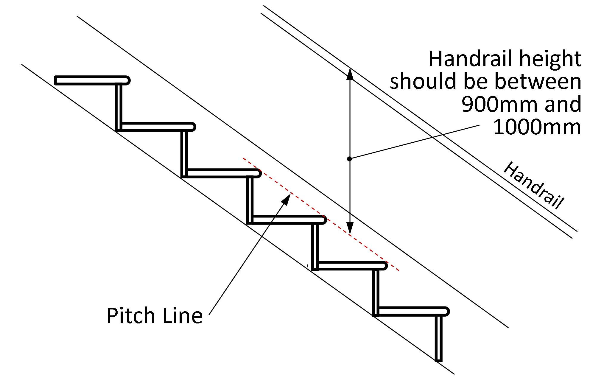 handrail height related keywords suggestions handrail height long