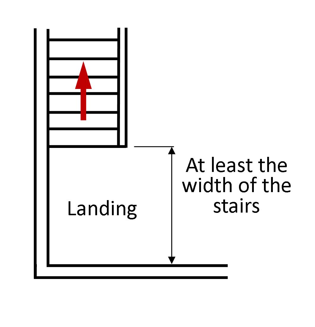 Stair Staircase Building Regulations